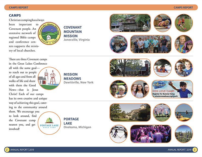 Great Lakes Conference-Annual Reports-Camping-Inside Spread